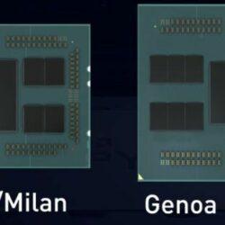 Procesorji AMD EPYC Genoa bodo namenjeni najzahtevnejšim opravilom!